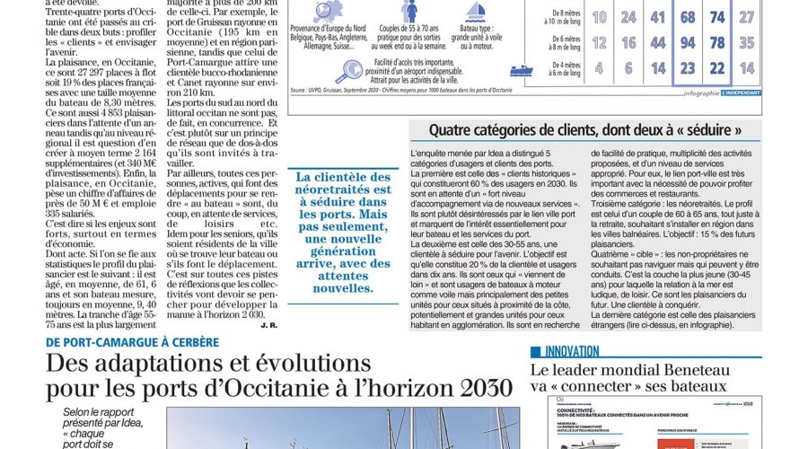 34 ports d'Occitanie ont fait l'objet d'une étude menée tout au l…